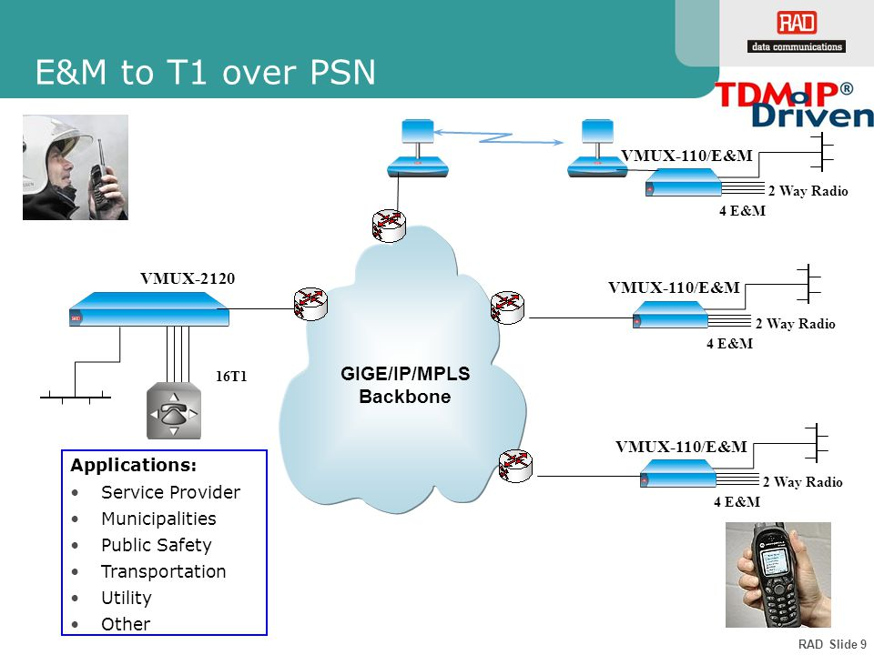 RAD Slide 9 E&M to T1 over PSN 4 E&M VMUX-2120 VMUX-110/E&M IPmux-24 2 Way Radio 16T1 GIGE Back Bone GIGE/IP/MPLS Backbone 4 E&M VMUX-110/E&M 2 Way Radio 4 E&M VMUX-110/E&M 2 Way Radio Applications: Service Provider Municipalities Public Safety Transportation Utility Other