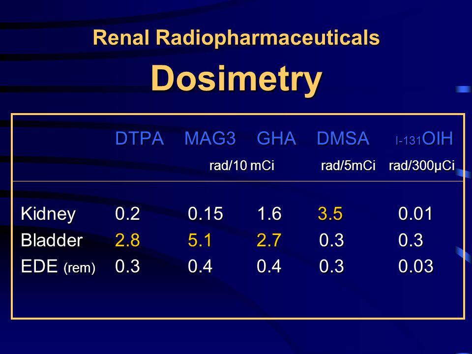 Renal Radiopharmaceuticals Dosimetry DTPA MAG3 GHA DMSA I-131 OIH rad/10 mCi rad/5mCi rad/300µCi Kidney0.2 0.151.6 3.50.01 Bladder2.8 5.1 2.7 0.30.3 E
