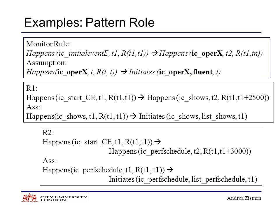 Andrea Zisman Examples: Pattern Role R1: Happens (ic_start_CE, t1, R(t1,t1))  Happens (ic_shows, t2, R(t1,t1+2500)) Ass: Happens(ic_shows, t1, R(t1, t1))  Initiates (ic_shows, list_shows, t1) R2: Happens (ic_start_CE, t1, R(t1,t1))  Happens (ic_perfschedule, t2, R(t1,t1+3000)) Ass: Happens(ic_perfschedule, t1, R(t1, t1))  Initiates (ic_perfschedule, list_perfschedule, t1) Monitor Rule: Happens (ic_initialeventE, t1, R(t1,t1))  Happens (ic_operX, t2, R(t1,tn)) Assumption: Happens(ic_operX, t, R(t, t))  Initiates (ic_operX, fluent, t)