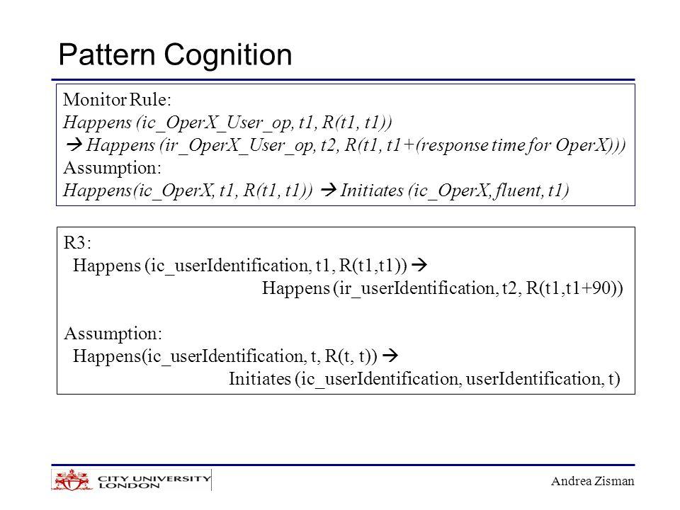 Andrea Zisman Pattern Cognition R3: Happens (ic_userIdentification, t1, R(t1,t1))  Happens (ir_userIdentification, t2, R(t1,t1+90)) Assumption: Happens(ic_userIdentification, t, R(t, t))  Initiates (ic_userIdentification, userIdentification, t) Monitor Rule: Happens (ic_OperX_User_op, t1, R(t1, t1))  Happens (ir_OperX_User_op, t2, R(t1, t1+(response time for OperX))) Assumption: Happens(ic_OperX, t1, R(t1, t1))  Initiates (ic_OperX, fluent, t1)