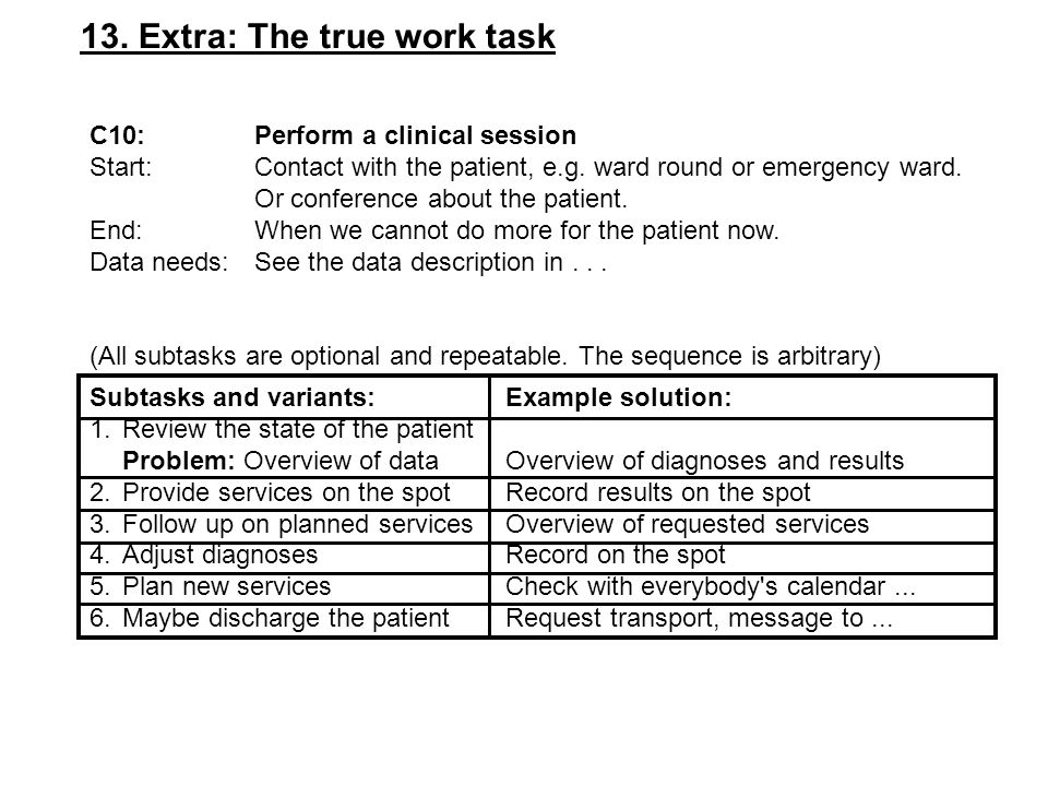 Subtasks and variants:Example solution: 1.Review the state of the patient Problem: Overview of dataOverview of diagnoses and results 2.Provide services on the spotRecord results on the spot 3.Follow up on planned servicesOverview of requested services 4.Adjust diagnosesRecord on the spot 5.Plan new servicesCheck with everybody s calendar...