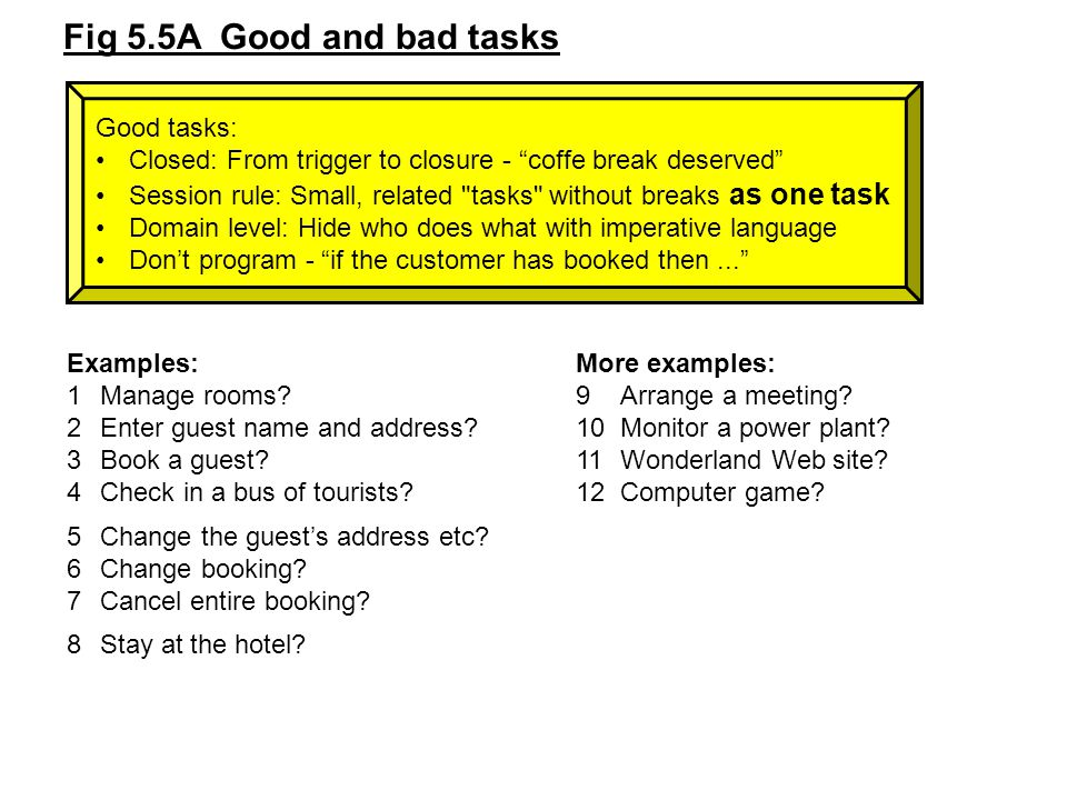 Fig 5.3C Session task: Related tasks without break T1.6:Change booking Start:Guest calls End:......