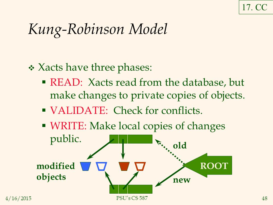 4/16/201548 PSU's CS 587 Kung-Robinson Model  Xacts have three phases:  READ: Xacts read from the database, but make changes to private copies of objects.