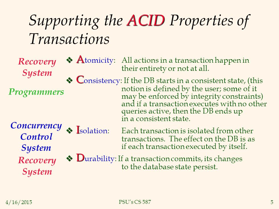 4/16/20155 PSU's CS 587 ACID Supporting the ACID Properties of Transactions  A  A tomicity: All actions in a transaction happen in their entirety or not at all.