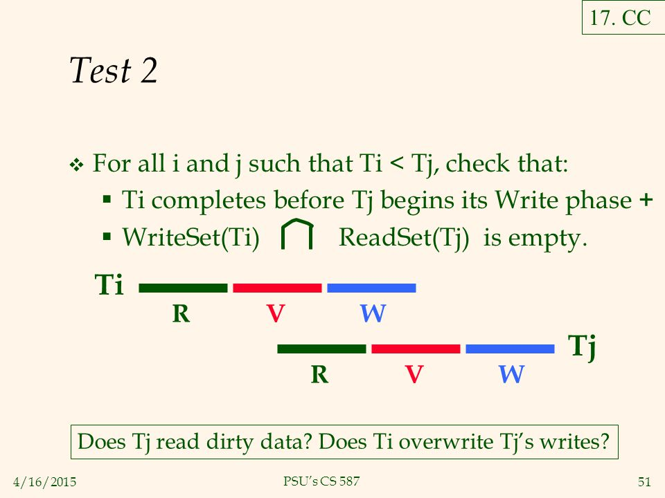 4/16/201551 PSU's CS 587 Test 2  For all i and j such that Ti < Tj, check that:  Ti completes before Tj begins its Write phase +  WriteSet(Ti) ReadSet(Tj) is empty.