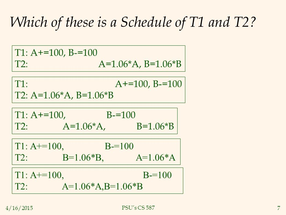 4/16/20157 PSU's CS 587 Which of these is a Schedule of T1 and T2.