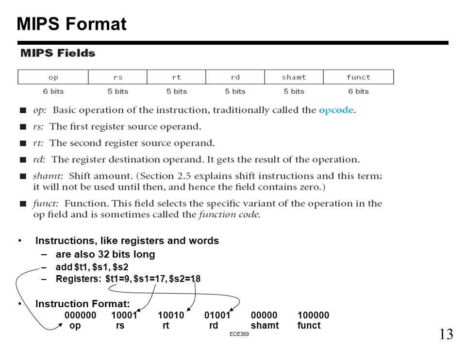 13 ECE369 MIPS Format Instructions, like registers and words –are also 32 bits long –add $t1, $s1, $s2 –Registers: $t1=9, $s1=17, $s2=18 Instruction Format: op rs rt rdshamtfunct