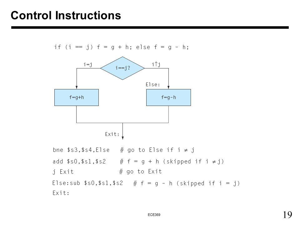 19 ECE369 Control Instructions