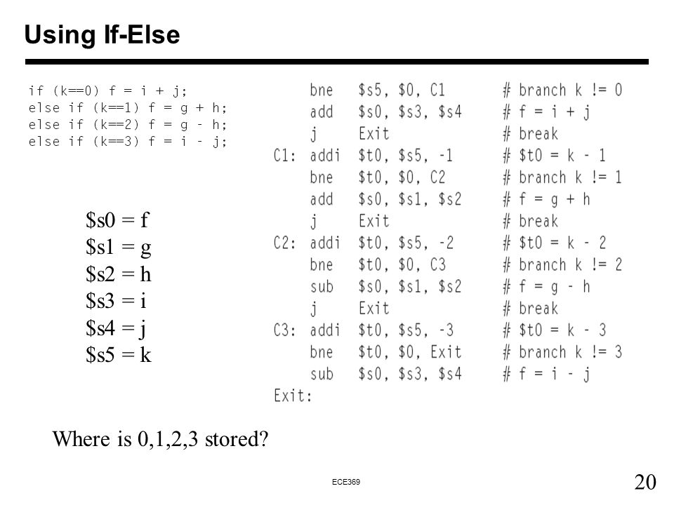 20 ECE369 Using If-Else $s0 = f $s1 = g $s2 = h $s3 = i $s4 = j $s5 = k Where is 0,1,2,3 stored?