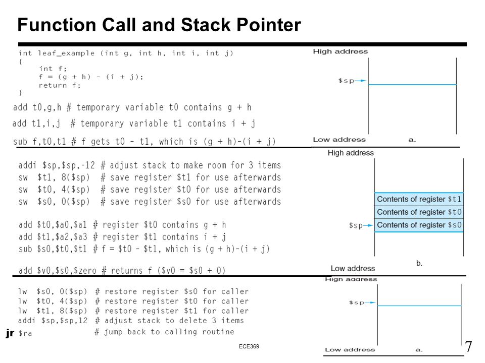 37 ECE369 Function Call and Stack Pointer jr
