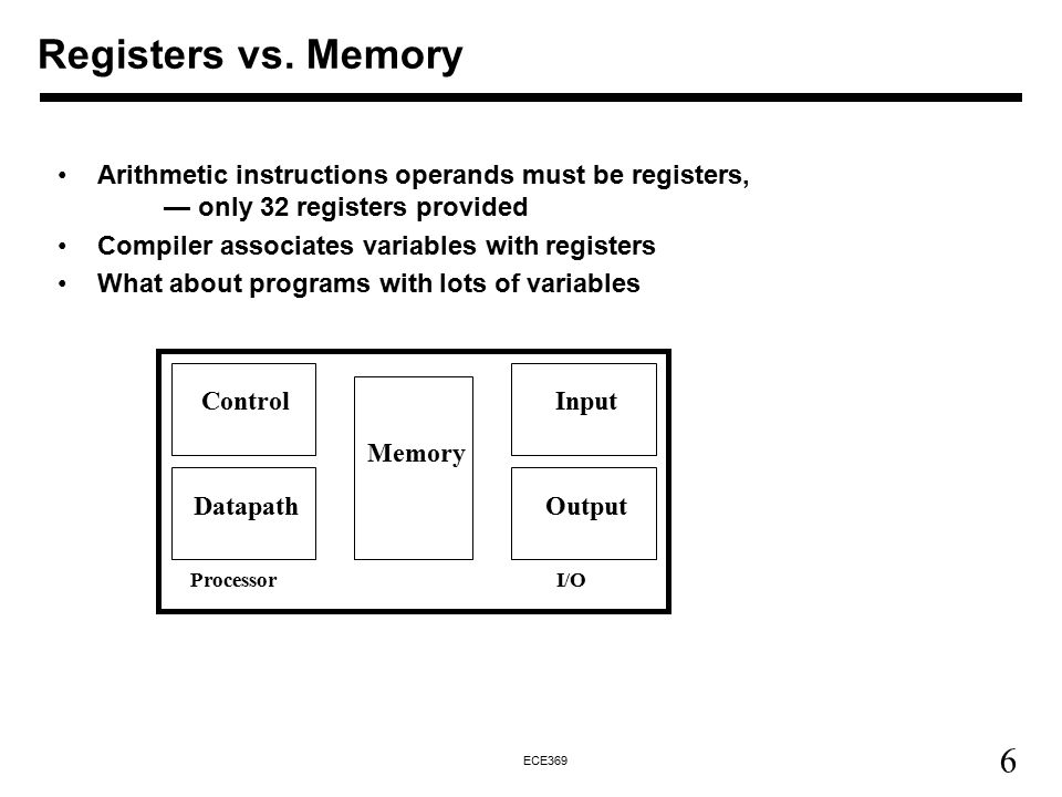 6 ECE369 Registers vs. Memory ProcessorI/O Control Datapath Memory Input Output Arithmetic instructions operands must be registers, — only 32 register