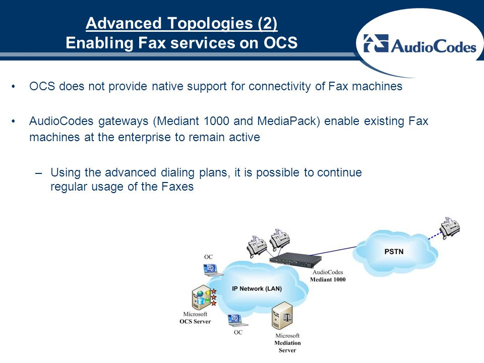 Advanced Topologies (2) Enabling Fax services on OCS OCS does not provide native support for connectivity of Fax machines AudioCodes gateways (Mediant