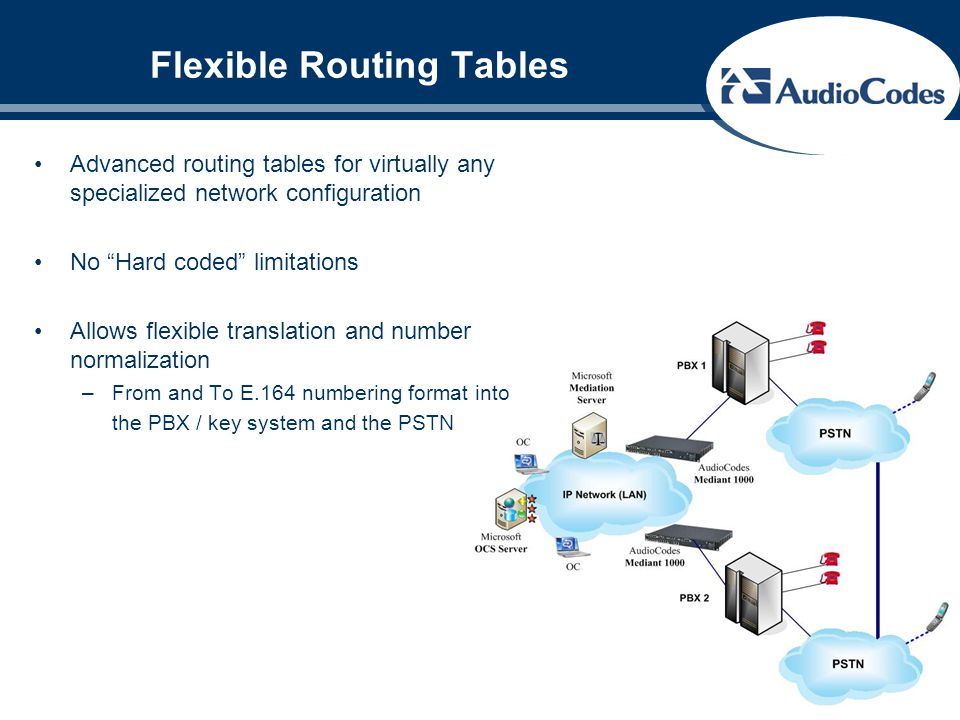"Flexible Routing Tables Advanced routing tables for virtually any specialized network configuration No ""Hard coded"" limitations Allows flexible transl"
