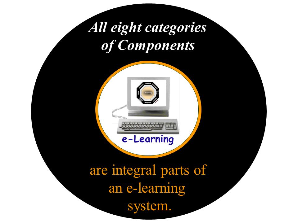 All eight categories of Components are integral parts of an e-learning system. e-Learning