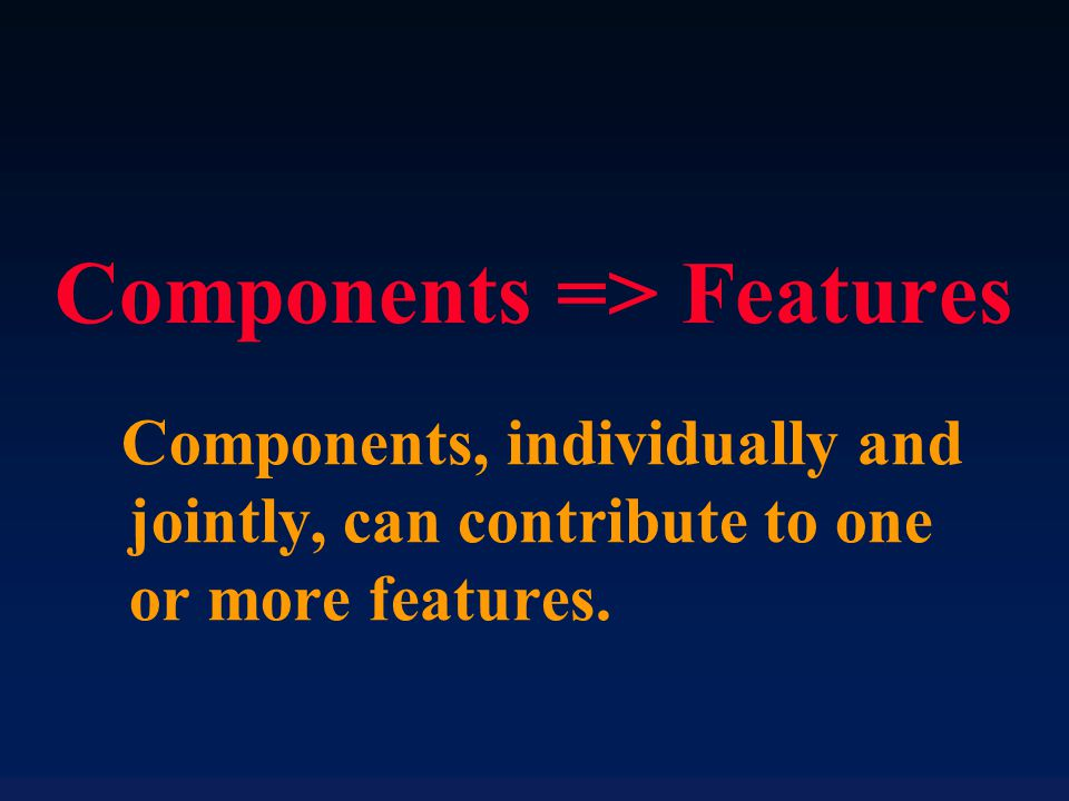 Components => Features Components, individually and jointly, can contribute to one or more features.