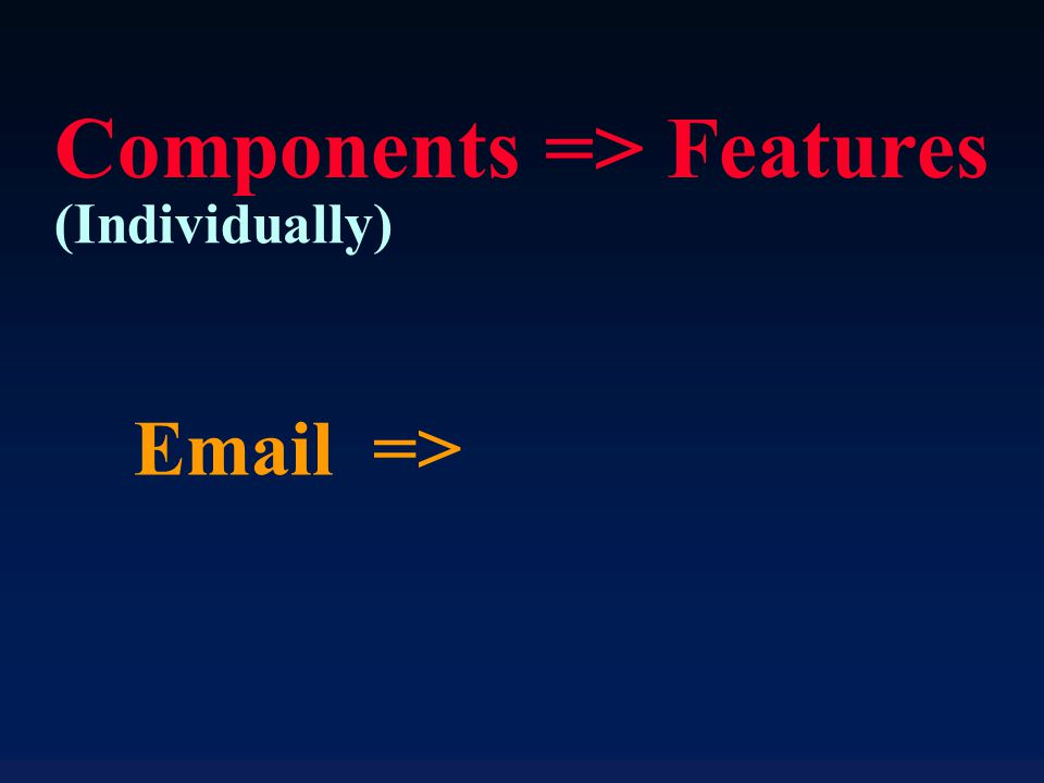 Email => Components => Features (Individually)