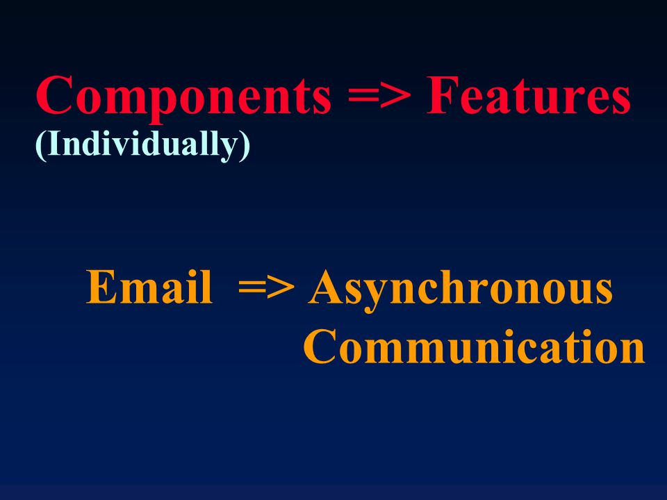Email => Asynchronous Communication Components => Features (Individually)