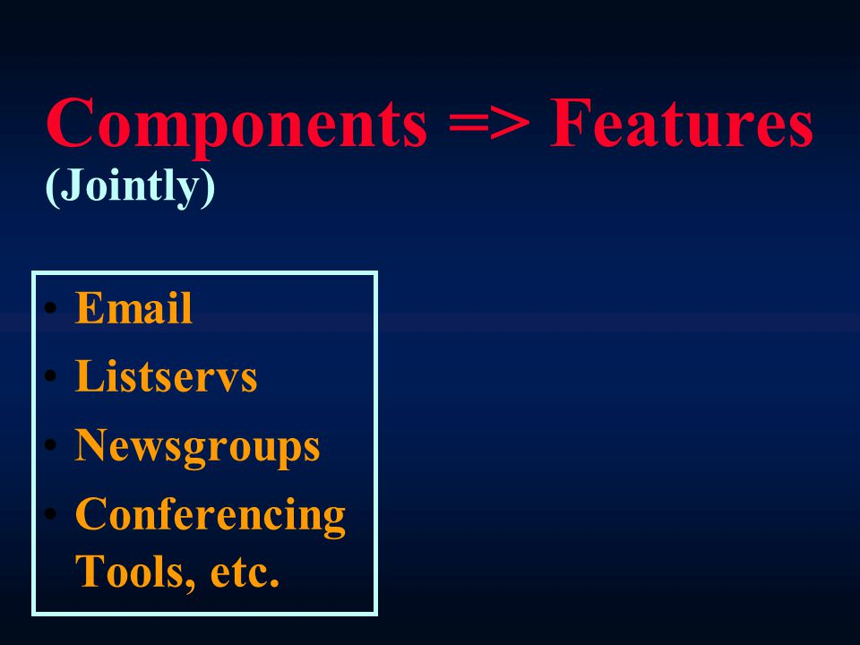 Email Listservs Newsgroups Conferencing Tools, etc. Components => Features (Jointly)