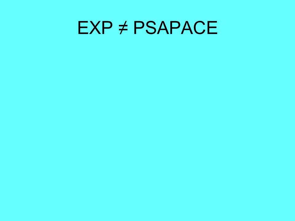 EXP ≠ PSAPACE