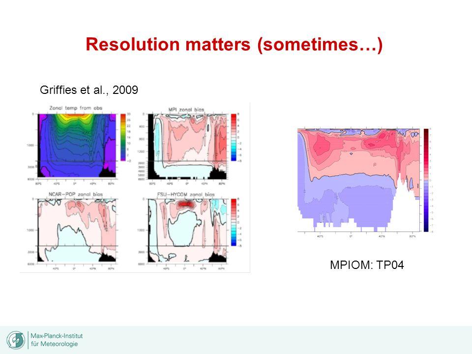 Griffies et al., 2009 MPIOM: TP04 Resolution matters (sometimes…)