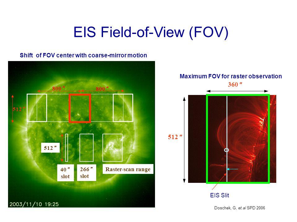 EIS Field-of-View (FOV) 360  512  EIS Slit Maximum FOV for raster observation 512  800  Raster-scan range Shift of FOV center with coarse-mirror motion 266  slot 40  slot 512  Doschek, G, et.al SPD 2006