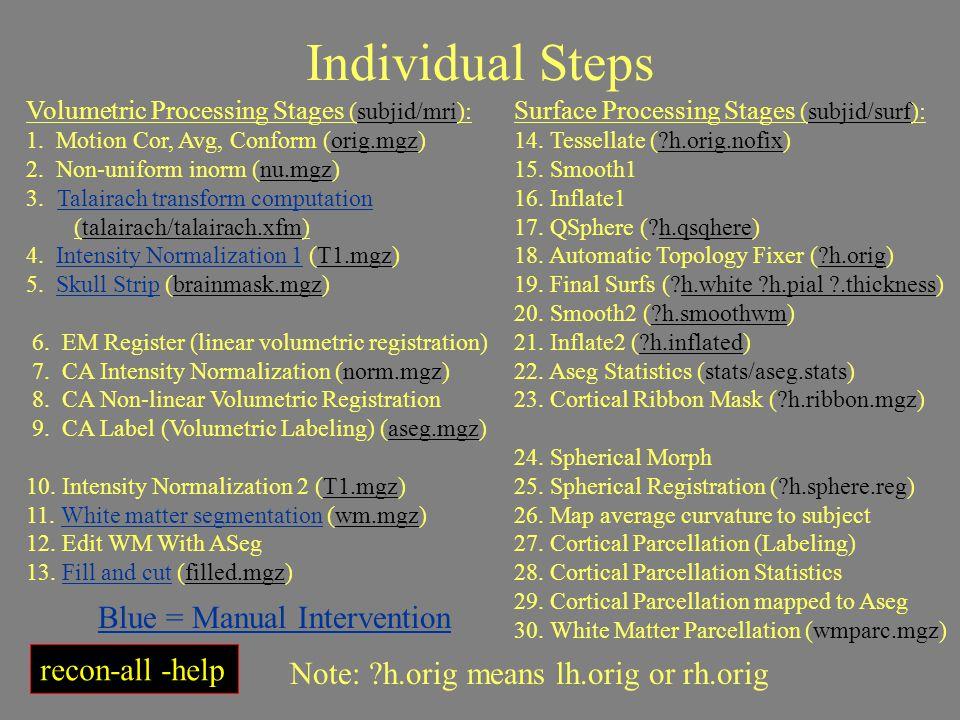 Individual Steps Volumetric Processing Stages (subjid/mri): 1. Motion Cor, Avg, Conform (orig.mgz) 2. Non-uniform inorm (nu.mgz) 3. Talairach transfor
