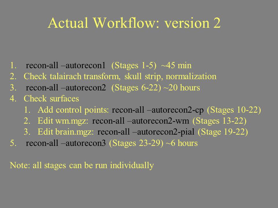 Actual Workflow: version 2 1. recon-all –autorecon1 (Stages 1-5) ~45 min 2.Check talairach transform, skull strip, normalization 3. recon-all –autorec