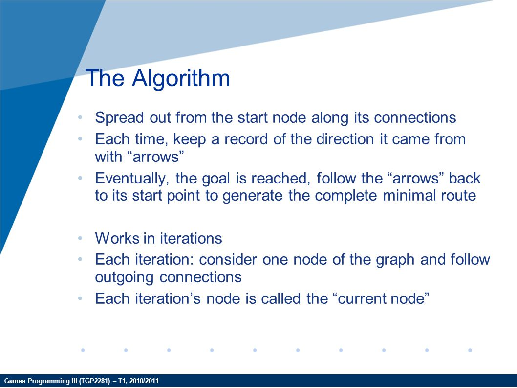 Games Programming III (TGP2281) – T1, 2010/2011 The Algorithm Spread out from the start node along its connections Each time, keep a record of the dir