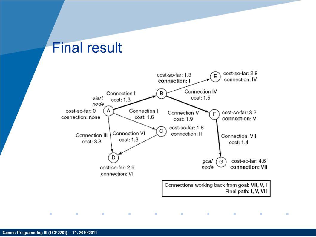 Games Programming III (TGP2281) – T1, 2010/2011 Final result