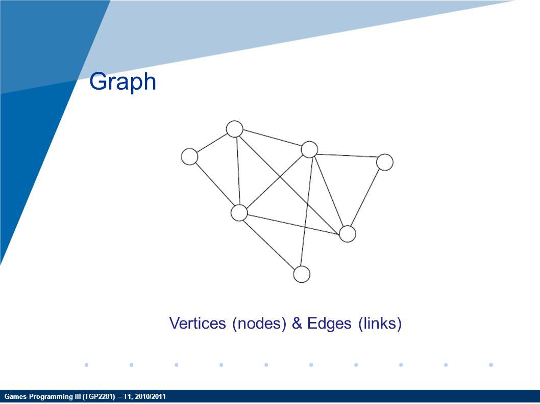 Games Programming III (TGP2281) – T1, 2010/2011 Graph Vertices (nodes) & Edges (links)