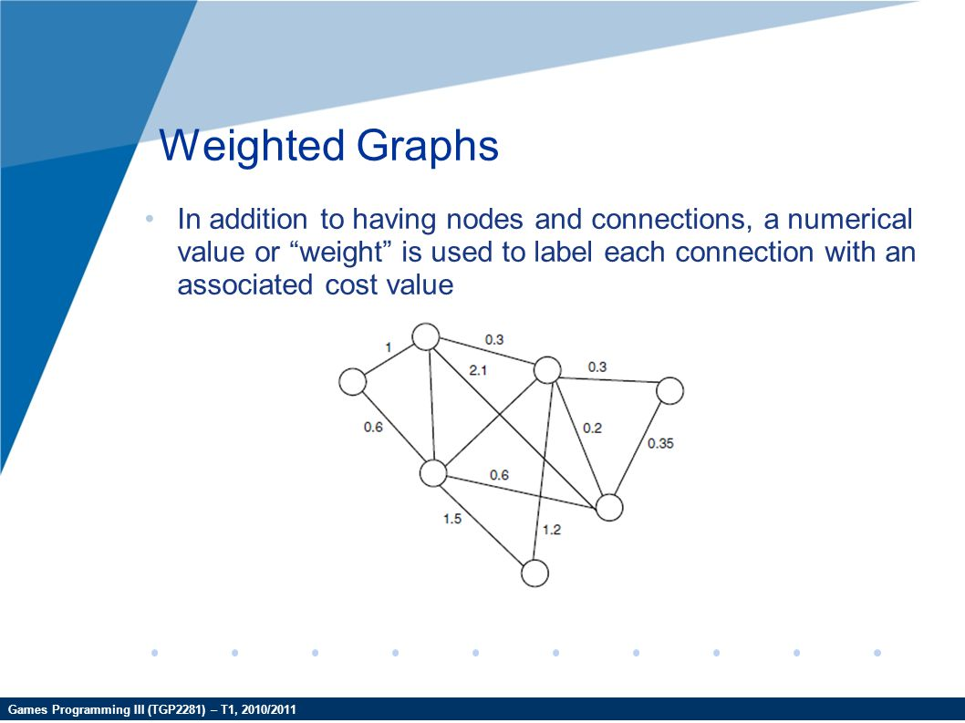"""Games Programming III (TGP2281) – T1, 2010/2011 Weighted Graphs In addition to having nodes and connections, a numerical value or """"weight"""" is used to"""