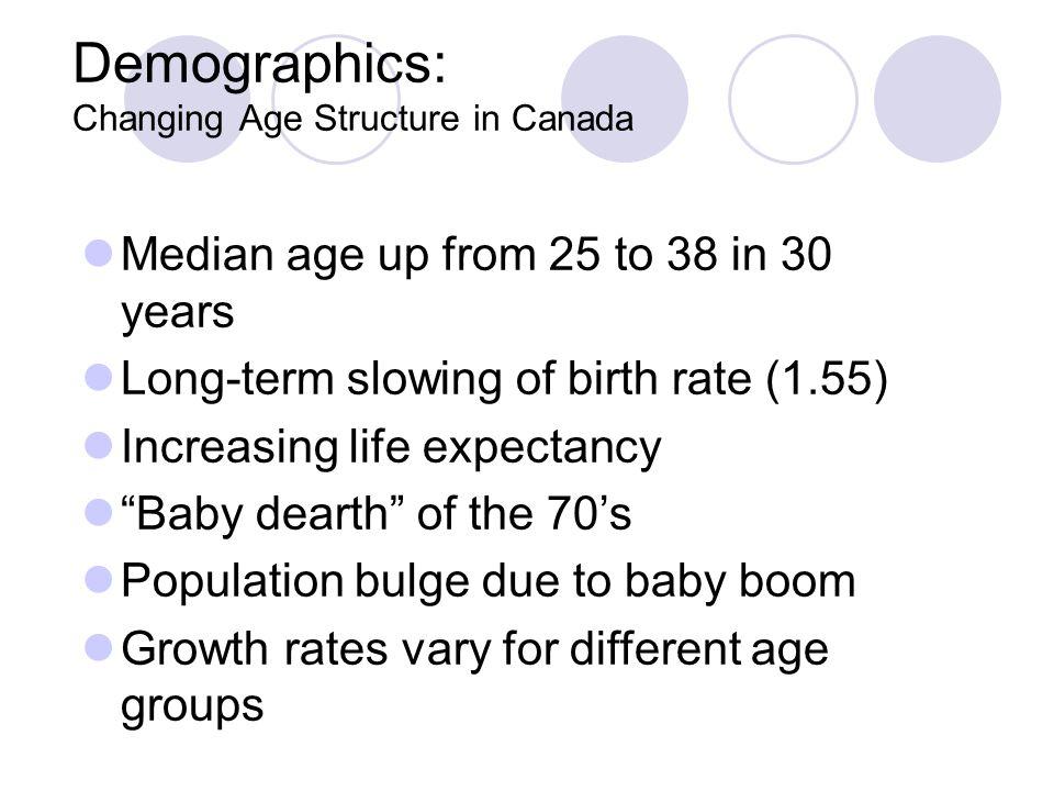 Segmenting: 4 bases Geographic Demographic Psychographic Behaviouristic