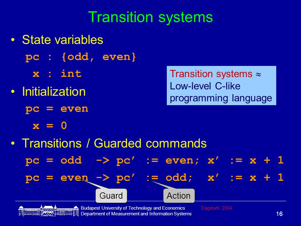 Budapest University of Technology and EconomicsDagstuhl 2004 Department of Measurement and Information Systems 16 Transition systems State variables p