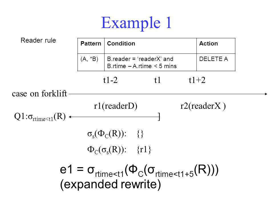 t1-2 t1 t1+2 case on forklift r1(readerD) r2(readerX ) Example 1 σ s (Ф C (R)): {} e1 = σ rtime<t1 (Ф C (σ rtime<t1+5 (R))) (expanded rewrite) Ф C (σ s (R)): {r1} PatternConditionAction (A, *B)B.reader = 'readerX' and B.rtime – A.rtime < 5 mins DELETE A Reader rule Q1:σ rtime<t1 (R) ]