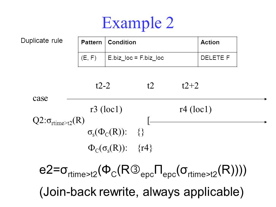 t2-2 t2 t2+2 case r3 (loc1) r4 (loc1) Q2:σ rtime>t2 (R) [ Example 2 σ s (Ф C (R)): {} Ф C (σ s (R)): {r4} PatternConditionAction (E, F)E.biz_loc = F.biz_locDELETE F Duplicate rule e2=σ rtime>t2 (Ф C (R  epc Π epc (σ rtime>t2 (R)))) (Join-back rewrite, always applicable)