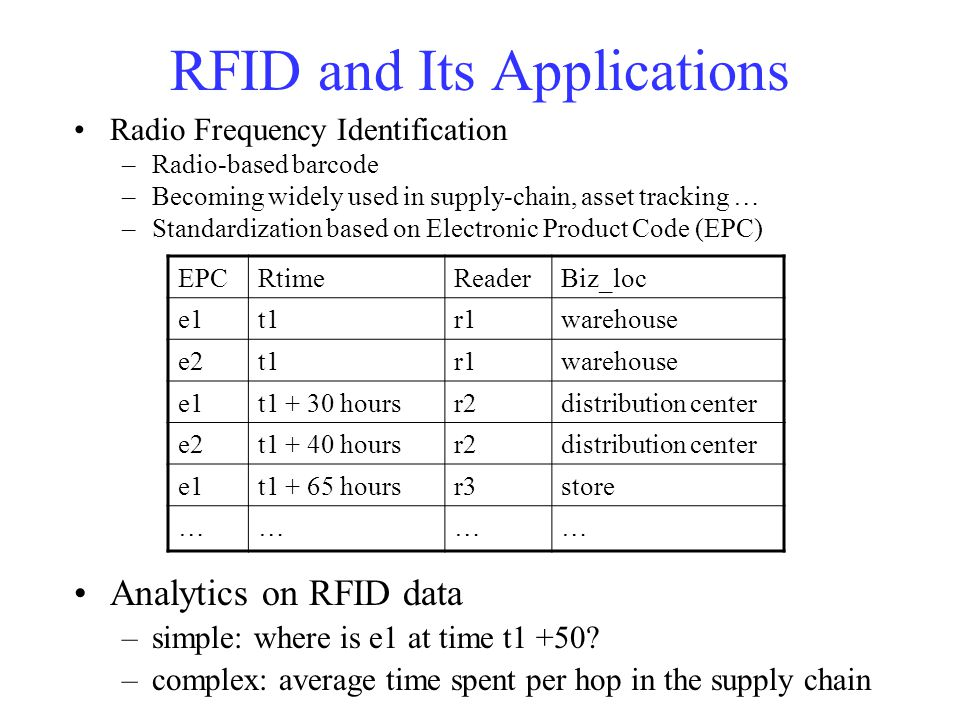 RFID and Its Applications Radio Frequency Identification –Radio-based barcode –Becoming widely used in supply-chain, asset tracking … –Standardization based on Electronic Product Code (EPC) EPCRtimeReaderBiz_loc e1t1r1warehouse e2t1r1warehouse e1t1 + 30 hoursr2distribution center e2t1 + 40 hoursr2distribution center e1t1 + 65 hoursr3store ………… Analytics on RFID data –simple: where is e1 at time t1 +50.