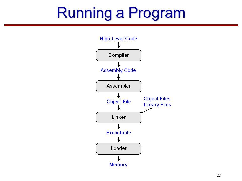 23 Running a Program