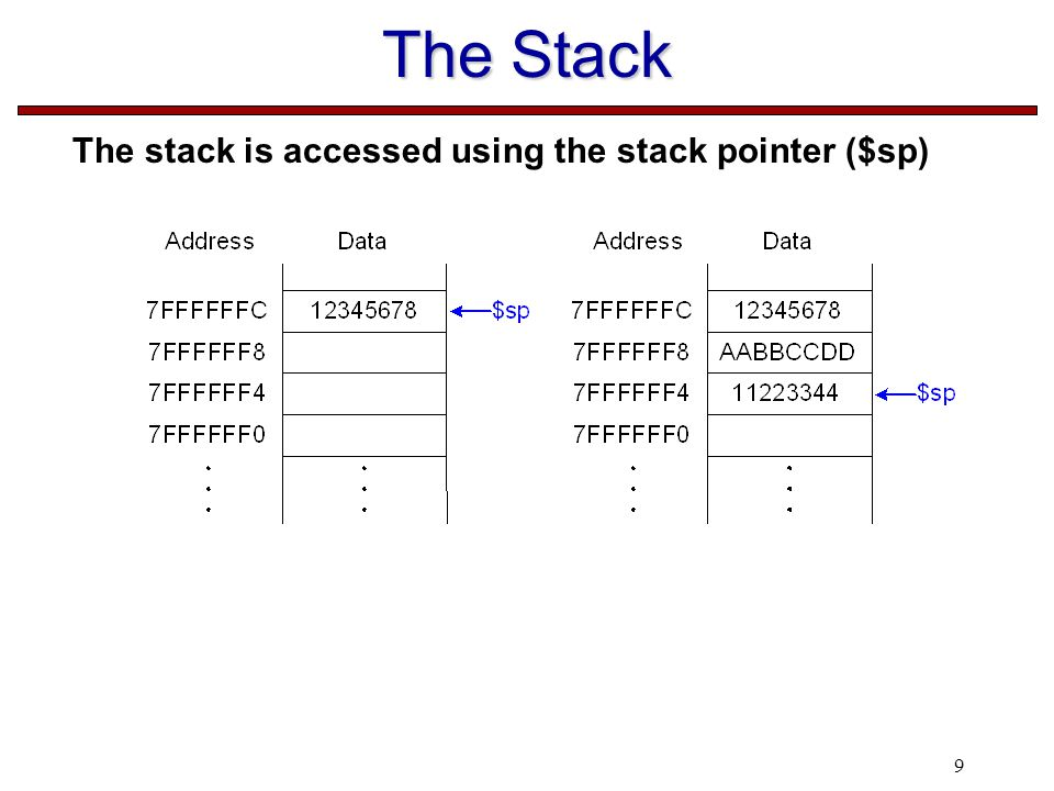 9 The Stack The stack is accessed using the stack pointer ($sp)