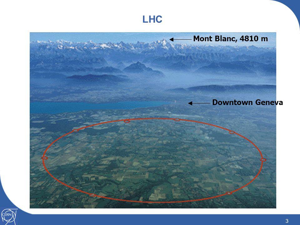 3 3 LHC Mont Blanc, 4810 m Downtown Geneva