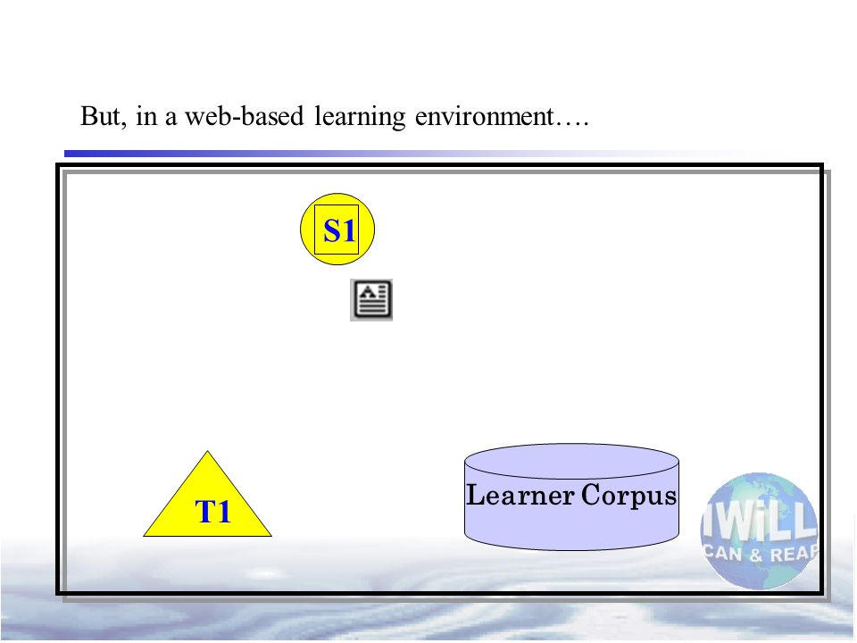 S1 T1 But, in a web-based learning environment…. Learner Corpus