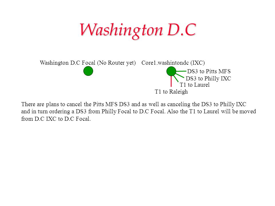 Washington D.C Washington D.C Focal (No Router yet)Core1.washintondc (IXC) DS3 to Pitts MFS DS3 to Philly IXC T1 to Laurel T1 to Raleigh There are plans to cancel the Pitts MFS DS3 and as well as canceling the DS3 to Philly IXC and in turn ordering a DS3 from Philly Focal to D.C Focal.