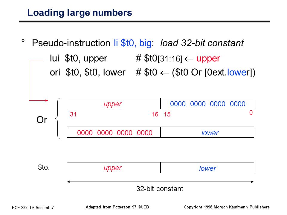 ECE 232 L6.Assemb.7 Adapted from Patterson 97 ©UCBCopyright 1998 Morgan Kaufmann Publishers Loading large numbers °Pseudo-instruction li $t0, big: load 32-bit constant lui $t0, upper# $t0 [31:16]  upper ori $t0, $t0, lower# $t0  ($t0 Or [0ext.lower]) $to: upper lower upper 0 163115 0000 0000 lower0000 0000 Or 32-bit constant