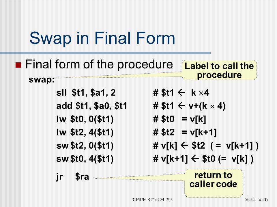 CMPE 325 CH #3Slide #26 Swap in Final Form Final form of the procedure swap: sll $t1, $a1, 2# $t1  k  4 add $t1, $a0, $t1# $t1  v+(k  4) lw$t0, 0($t1)# $t0 = v[k] lw$t2, 4($t1)# $t2 = v[k+1] sw$t2, 0($t1)# v[k]  $t2 ( = v[k+1] ) sw$t0, 4($t1)# v[k+1]  $t0 (= v[k] ) jr $ra Label to call the procedure return to caller code