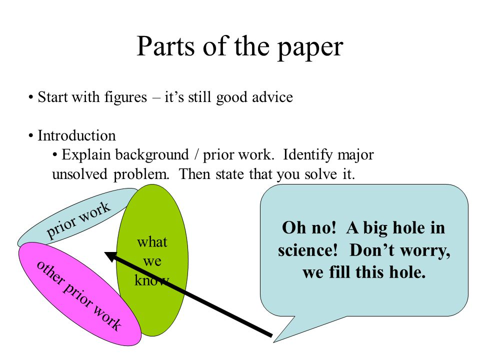 Parts of the paper Start with figures – it's still good advice Introduction Explain background / prior work. Identify major unsolved problem. Then sta