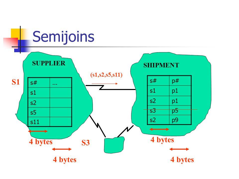 Semijoins s#...
