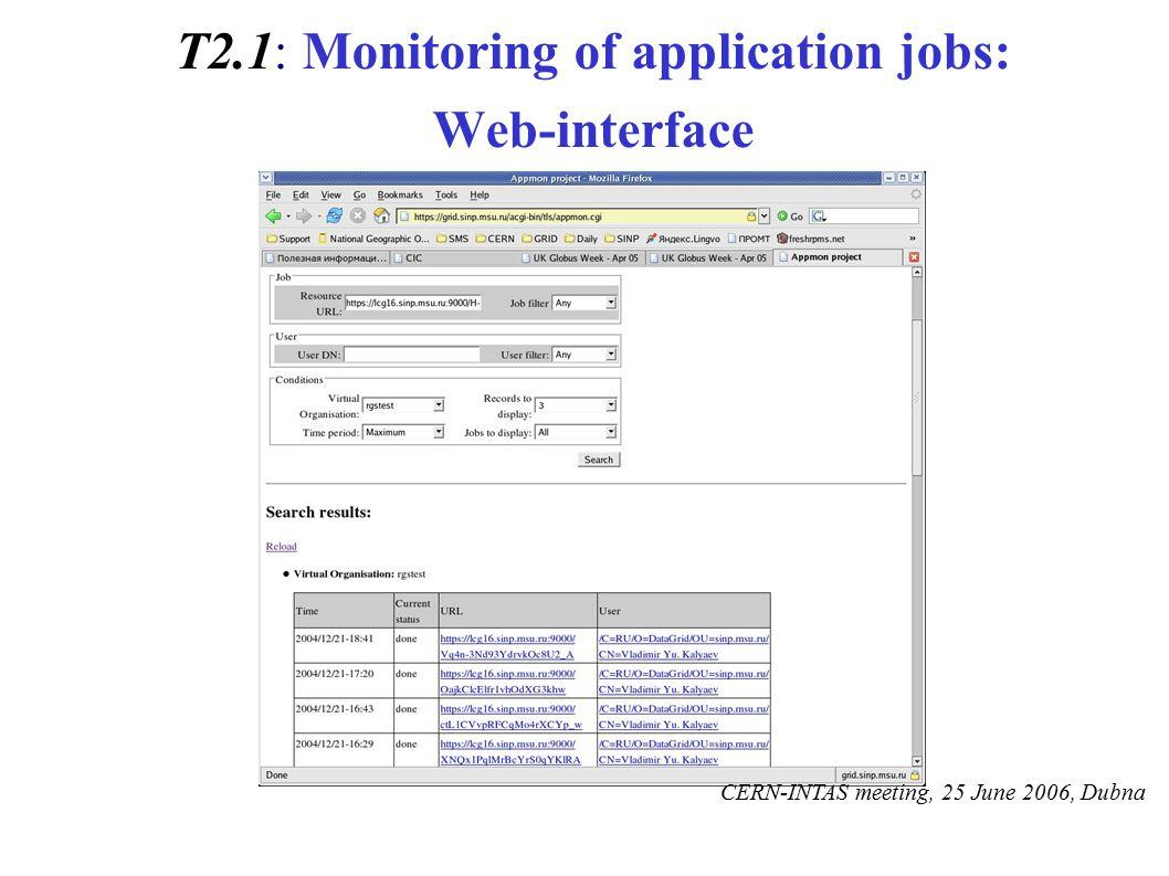 T2.1: Monitoring of application jobs: Web-interface (2) CERN-INTAS meeting, 25 June 2006, Dubna
