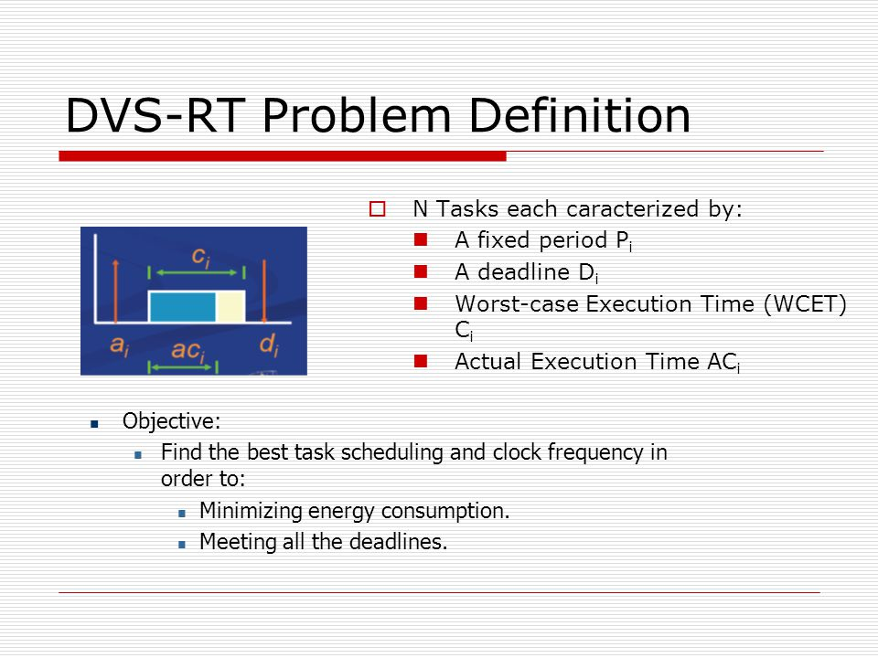 DVS-RT Problem Definition  N Tasks each caracterized by: A fixed period P i A deadline D i Worst-case Execution Time (WCET) C i Actual Execution Time AC i Objective: Find the best task scheduling and clock frequency in order to: Minimizing energy consumption.
