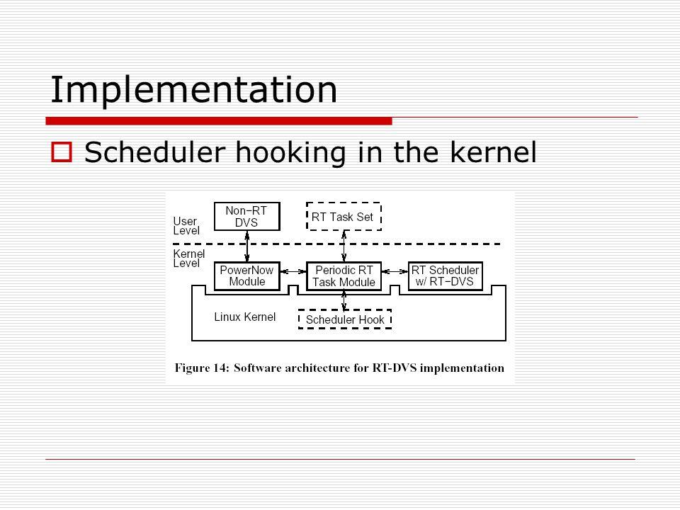 Implementation  Scheduler hooking in the kernel