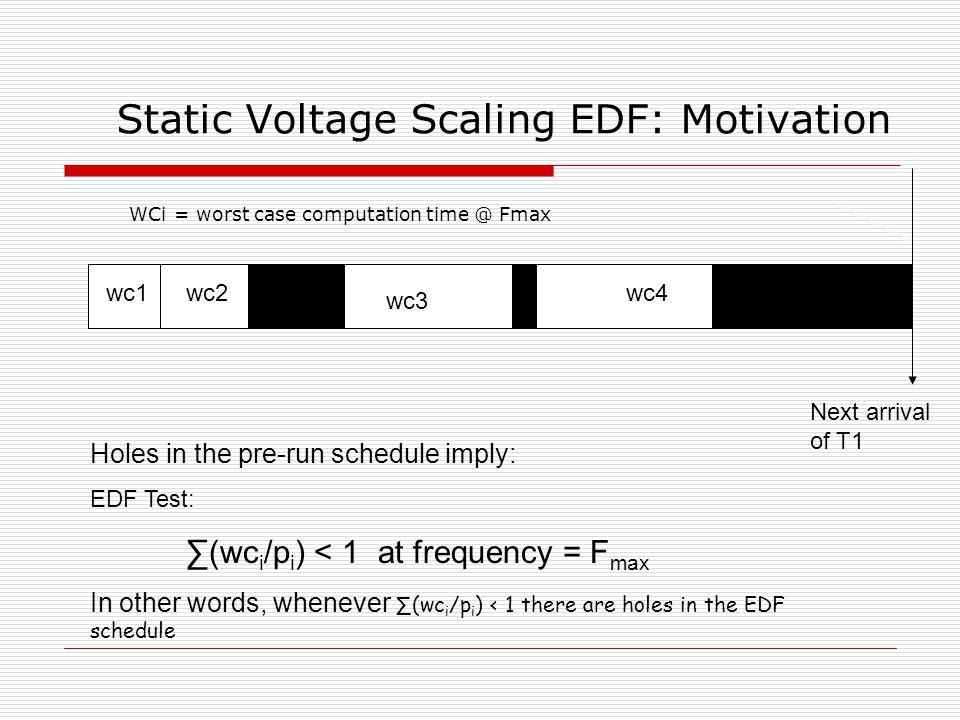 Static Voltage Scaling EDF: Motivation wc1wc2 wc3 wc4 Holes in the pre-run schedule imply: EDF Test: ∑(wc i /p i ) < 1 at frequency = F max In other words, whenever ∑(wc i /p i ) < 1 there are holes in the EDF schedule Next arrival of T1 WCi = worst case computation time @ Fmax