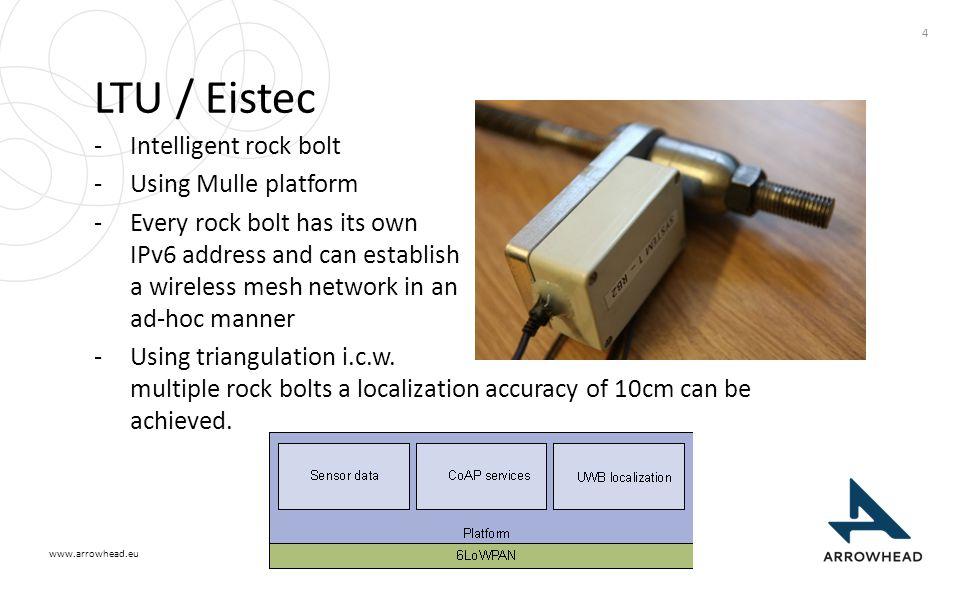 www.arrowhead.eu LTU / Eistec -Intelligent rock bolt -Using Mulle platform -Every rock bolt has its own IPv6 address and can establish a wireless mesh network in an ad-hoc manner -Using triangulation i.c.w.